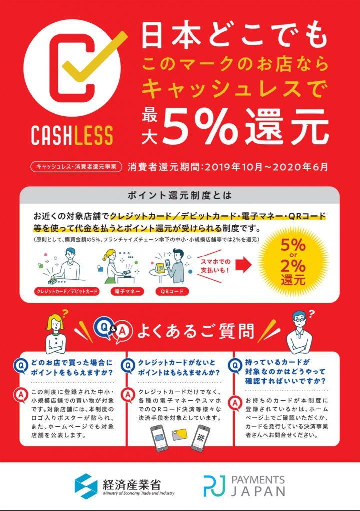 駅前グループは10月1日からの「キャッシュレス・消費者還元事業」の5%対象店舗です!